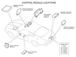 jaguar xf engine diagram wiring diagram and ebooks • control module locations terrys jaguar parts jaguar xj engine diagram jaguar xj engine diagram