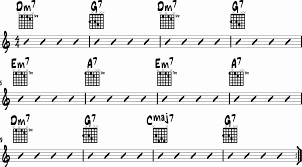Blues Chord Progression Chart Blues Guitar Chord Progressions Accomplice Music