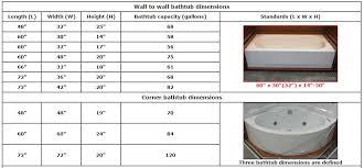 mobile home bathroom standard bathtub deminsions