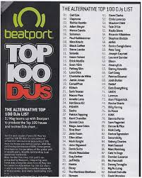 Beatport Top Charts Booka Shade Voted Into Dj Mag Beatport Alternative Top 100
