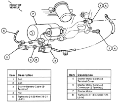 2001 ford taurus pcm wiring diagram wiring diagram and schematic 2001 ford taurus starter wiring diagram digital