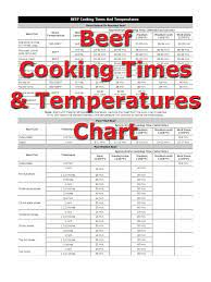 beef cooking times how to cooking