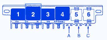 audi q mini fuse box block circuit breaker diagram acirc carfusebox audi q7 mini 2008 fuse box block circuit breaker diagram