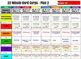 diet excel sheet 22 minute hard corps meal plan plan 2 week 1 micah folsom fit