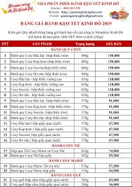 Bảng Giá Bánh Kẹo Hải Hà