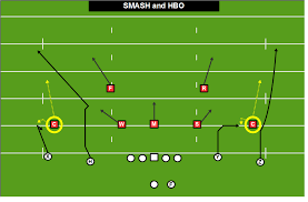 cover 2 beaters annoyed football nerd Football X And O Diagrams cov 2 beater smash hbo football x o diagrams