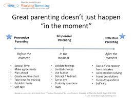 Solve Your Childs Behavior Problem Before It Happens
