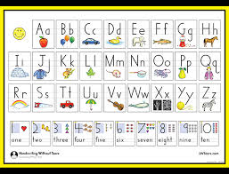 Print Letter Number Poster Learning Without Tears