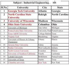 Which Colleges In Usa Are The Best For Masters In Industrial