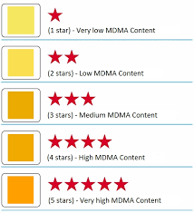 M M C Store Products Mdma Purity Test