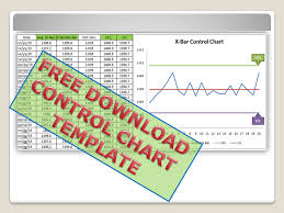 How To Create Spc Chart In Excel Control Chart Excel Template How To Plot Cc In Excel
