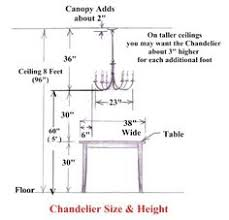 Ace Wrought Iron Chandelier Size And Height Guide For Dinning Area. Epic Dining  Room ... Pinterest