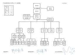 File 20150904 Icatch Inc Organizational Chart Png