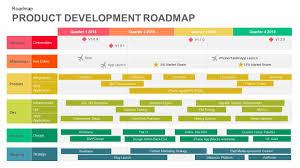 Development Roadmap Template Product Development Roadmap Template For Powerpoint And Keynote