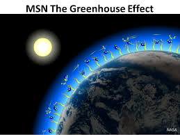 green house effect msn png