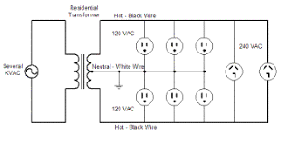 house wiring series or parallel the wiring diagram 120 vac house wiring 120 printable wiring diagrams database house wiring