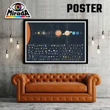 Chart Of Cosmic Exploration Details About Poster The Chart Of Cosmic Exploration In Our Solar System Topquality Graphics