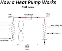 heat pump in cold weather. Perfect Cold Heat Pump Normal Operation With In Cold Weather S