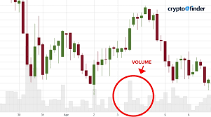 A Step By Step Guide To Crypto Market Technical Analysis