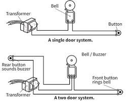 door bell wiring diagram door image wiring diagram doorbell wiring diagram 2 bells doorbell image on door bell wiring diagram