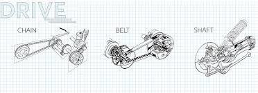 Motorcycle Chain Chart Chain Vs Belt Vs Shaft Drive Motorcycle Final Drive Systems