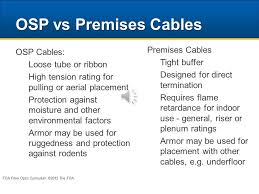 Osp Fiber Outside Plant Fiber Optics Ppt Video Online Download