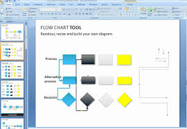 Flow Chart Youtube How To Create A Flowchart In Powerpoint