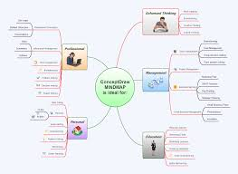 Presentation Mapping Mapping Presentation Under Fontanacountryinn Com