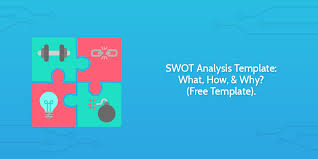 Swot Analysis Template What How Why Free Template
