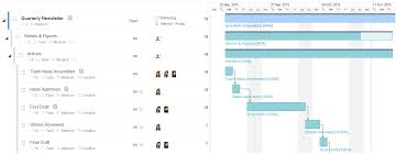 Online Gantt Chart Tool Easy Projects Project Management