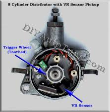 will the megasquirt work my stock ignition system v8 distributor vr sensor pickup