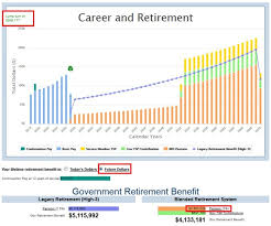Army Continuation Pay Chart High 3 Vs Blended Retirement System Brs Youre Welcome Blog