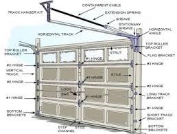 garage door accessoriesGarageDoorAccessories l Overhead and RollUp DoorParts l