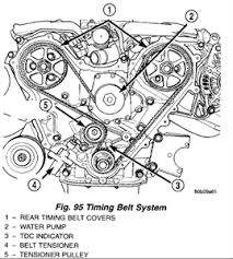 chrysler 2 7 engine diagram chrysler wiring diagrams