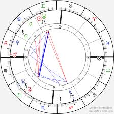 In Depth Horoscope Chart Donald Trump Birth Chart Horoscope Date Of Birth Astro