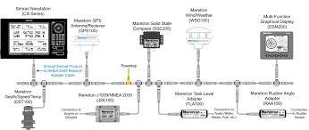 nmea 0183 wiring diagram on nmea images free download wiring diagrams Raymarine Wiring Diagrams garmin nmea 2000 network diagram raymarine e7d nmea 0183 wiring diagram nmea pinout raymarine c80 chartplotter wiring diagrams