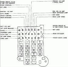 car fuse box for 1983 chevy c10 chevy fuse box chevy s10 wiring 1985 chevy s10 fuse box chevy s10 fuse boxs wiring diagram images database chevy box for chevy large size