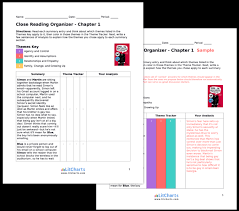 Simon Vs The Homo Sapiens Agenda Study Guide From Litcharts