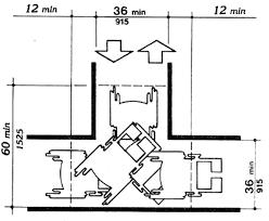 surprising door width wheelchair door width wheelchair corridor surprising door width wheelchair door width wheelchair corridor