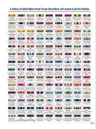 Army Awards And Medals Chart Elegant Usmc Ribbon Chart Military Ribbon Order Chart