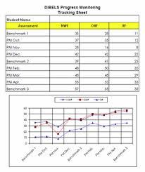 Dibels Progress Monitoring Chart For Individual Students 2nd Grade