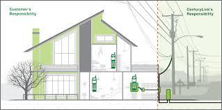 domestic telephone wiring schema wiring diagram domestic telephone wiring systems wiring diagram used domestic telephone wiring