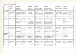 career development plan template career development action plan human resources