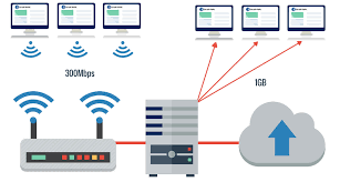 setting up a small business computer network wired vs wireless