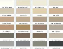 Grout Chart Tile Grout Colors Psmpithaca Org
