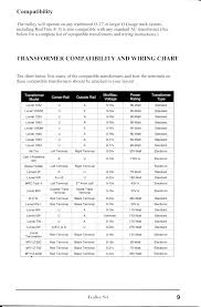 toy train layout wiring basic mth compatibility chart