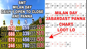80 Extraordinary Milan Day Chart