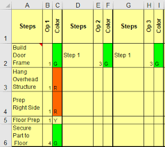 Yamazumi Chart Template Yamazumi Chart Template In Excel Cycle Time Balance