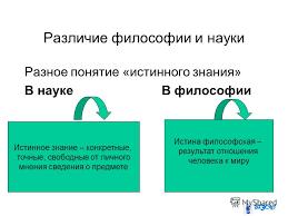 Презентация на тему Кафедра Философии и психологии  17 Различие философии