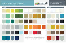 thanks to cindy for this tip modwalls which made its name ing glass tile now also offers ceramic glazed tile in lots of shapes including 4 x4